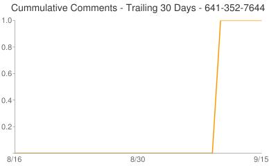 Cummulative Comments 641-352-7644