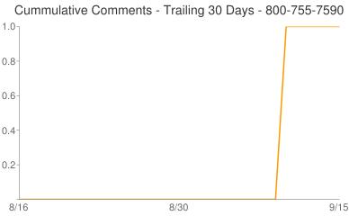 Cummulative Comments 800-755-7590