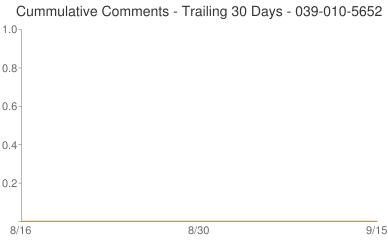 Cummulative Comments 039-010-5652