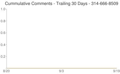 Cummulative Comments 314-666-8509