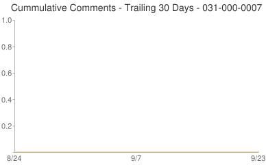Cummulative Comments 031-000-0007