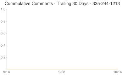 Cummulative Comments 325-244-1213