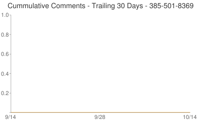 Cummulative Comments 385-501-8369