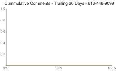 Cummulative Comments 616-448-9099