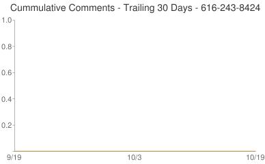 Cummulative Comments 616-243-8424