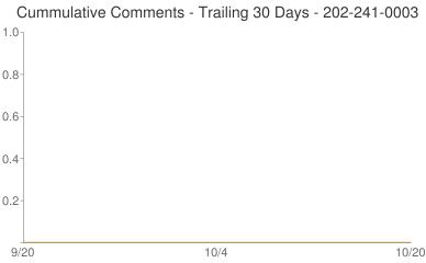 Cummulative Comments 202-241-0003