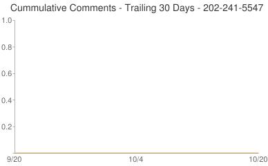 Cummulative Comments 202-241-5547