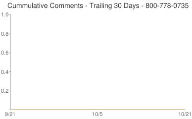 Cummulative Comments 800-778-0735