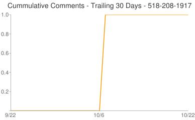 Cummulative Comments 518-208-1917