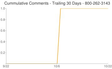 Cummulative Comments 800-262-3143