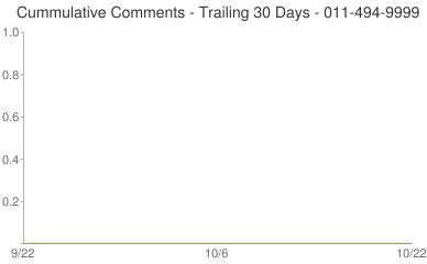 Cummulative Comments 011-494-9999
