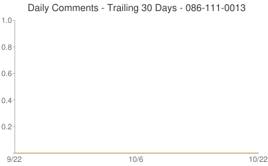 Daily Comments 086-111-0013