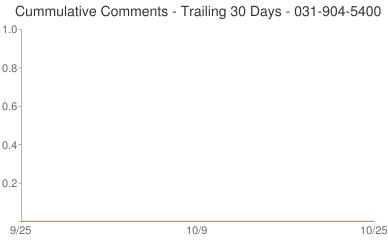 Cummulative Comments 031-904-5400