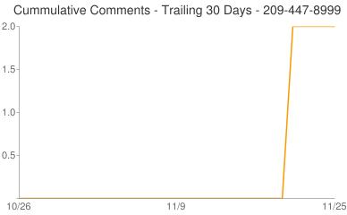 Cummulative Comments 209-447-8999