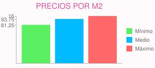 Precios por m2 para hormigón impreso para 300m2  en vejer de la frontera (cadiz)