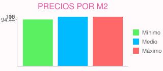 Precios por m2 para colocación de tarima porcelanica  en madrid