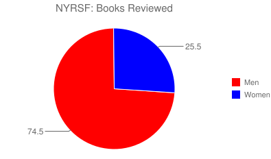 NYRSF: Books Reviewed