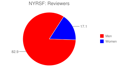 NYRSF: Reviewers