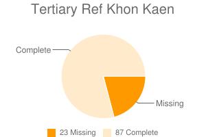 Tertiary Ref Khon Kaen