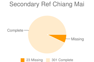 Secondary Ref Chiang Mai