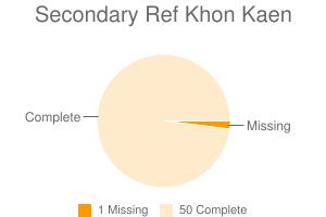 Secondary Ref Khon Kaen