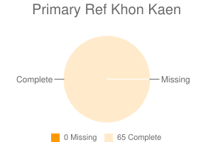 Primary Ref Khon Kaen