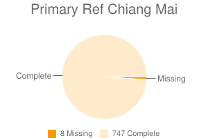 Primary Ref Chiang Mai