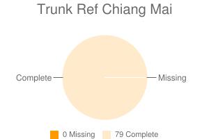 Trunk Ref Chiang Mai