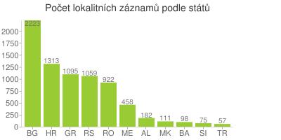 Počet lokalitních záznamů podle států