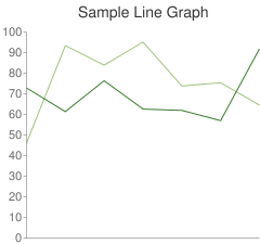 Sample Line Graph