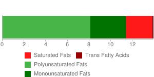 KEEBLER, CLUB, Reduced Fat Crackers