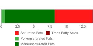USDA Commodity, beef patties with VPP, frozen, raw