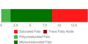 Fast foods, hamburger; single, large patty; plain