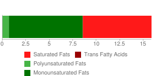 Beef, composite of trimmed retail cuts, separable lean and fat, trimmed to 1/8