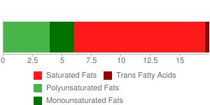 KEEBLER, 100 Calorie RIGHT BITES, FUDGE SHOPPE, Mini Fudge Grahams Cookies