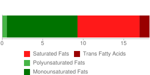 Beef, ground, 80% lean meat / 20% fat, raw