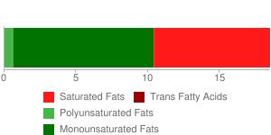 Frankfurter, beef, low fat