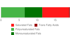 KEEBLER, 100 Calorie RIGHT BITES, FUDGE SHOPPE, Mini Brownies