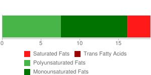 Salad Dressing, coleslaw dressing, reduced fat
