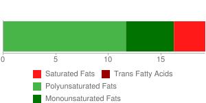 Soy flour, full-fat, raw, crude protein basis (N x 6.25)