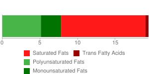 KEEBLER, 100 Calorie RIGHT BITES, Sandies Shortbread Cookies, Fudge Dipped