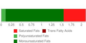USDA Commodity, Potato wedges, frozen