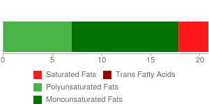 Peanut flour, low fat