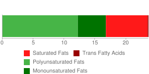 Snacks, potato chips, made from dried potatoes, reduced fat