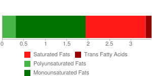 Beef, round, outside round, bottom round, steak, separable lean and fat, trimmed to 0