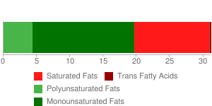 Pork, ground, 72% lean / 28% fat, cooked, crumbles