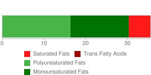 Seeds, sesame flour, high-fat