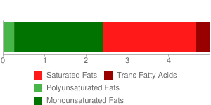 Beef, ground, 95% lean meat / 5% fat, raw