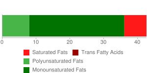 Whale, bowhead, skin and subcutaneous fat (muktuk) (Alaska Native)