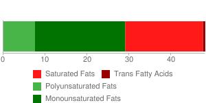 Pork, fresh, enhanced, composite of separable fat, raw
